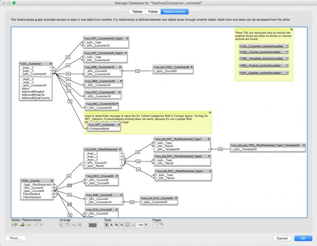 Database Structure of Teachers Companion for FileMaker Pro Advanced